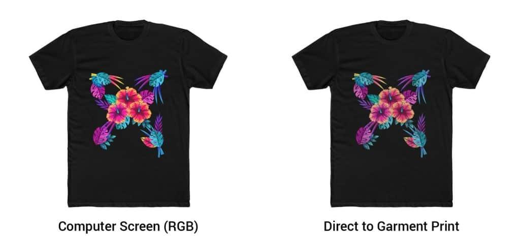 How to start a t-shirt business 5