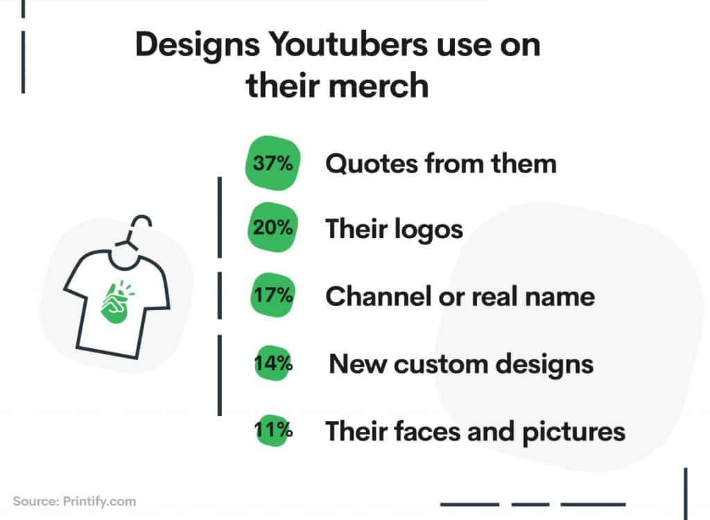 youtuber merch - designs