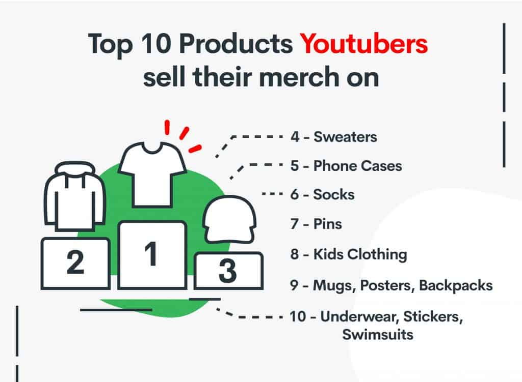 Top 10 Products Youtuber Merch