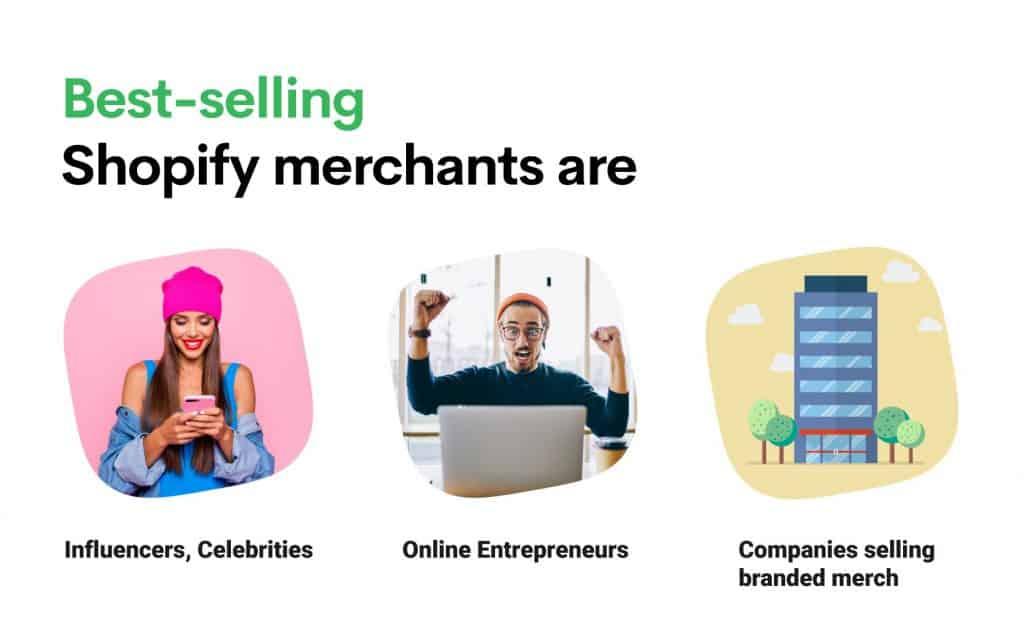 best selling Shopify merchants