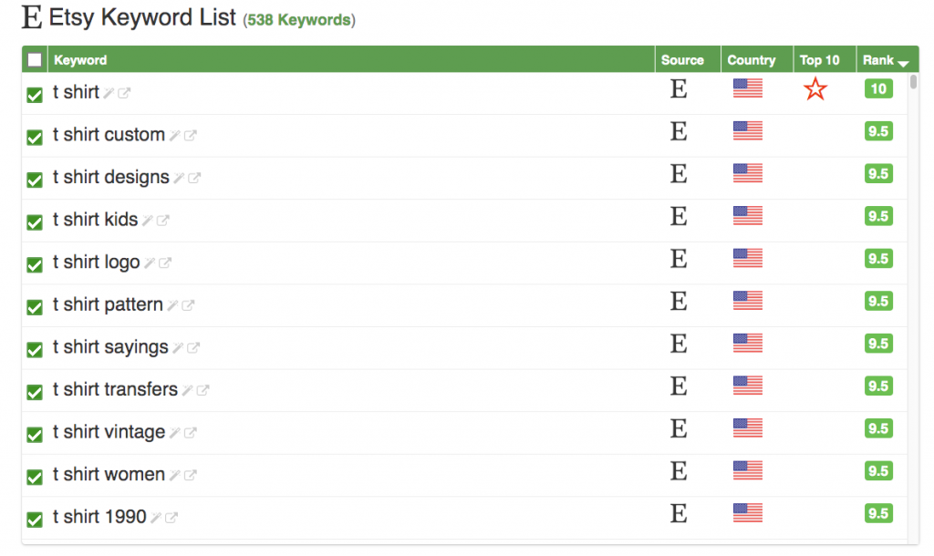 2020 Etsy SEO secrets - all you need to know 9