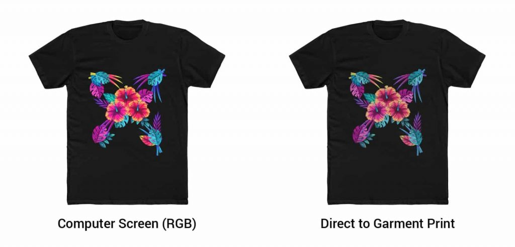 How To Start a T-shirt Business Digital Printing