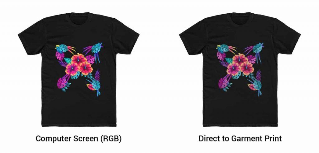 RGB vs CMYK Print On Demand