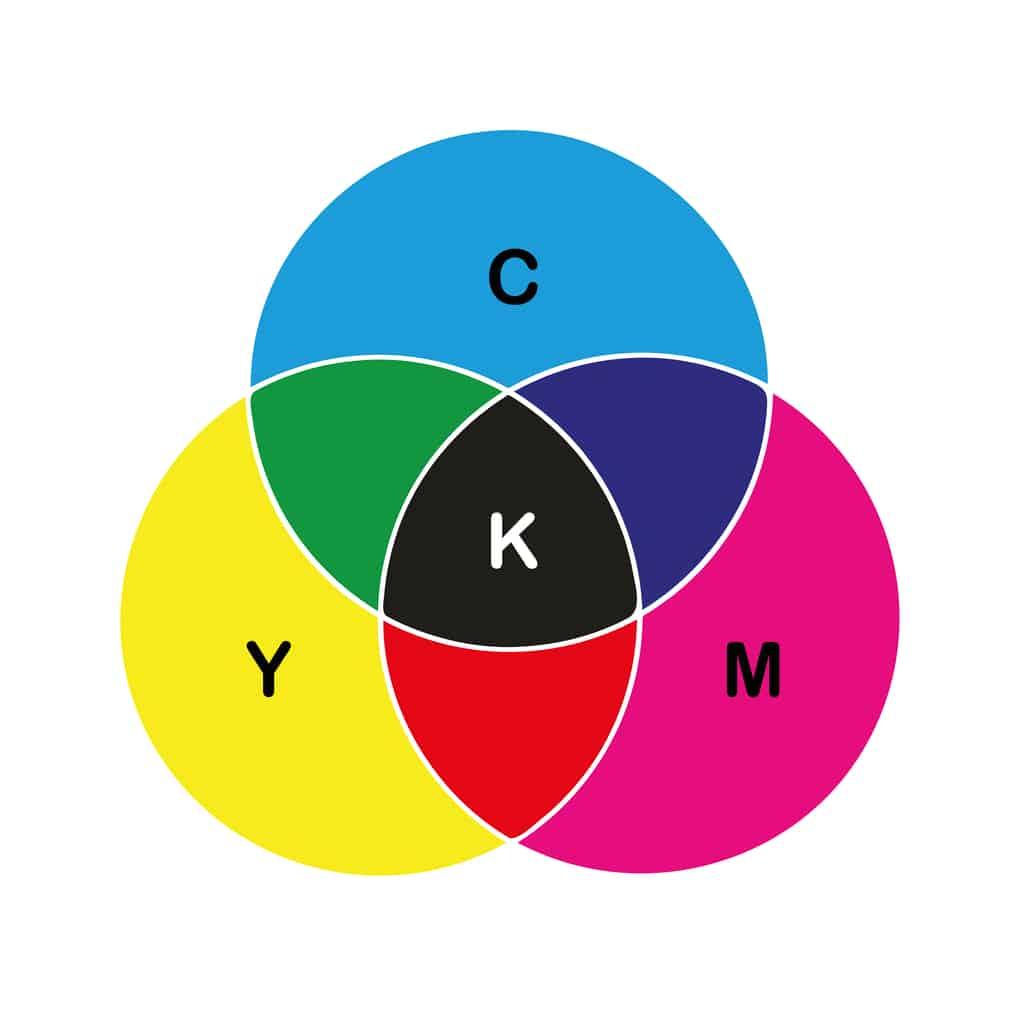 RGB vs CMYK Printed Products