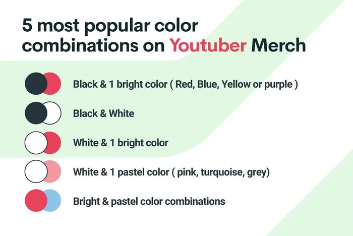 Youtuber Merch 5 Most Popular Colors