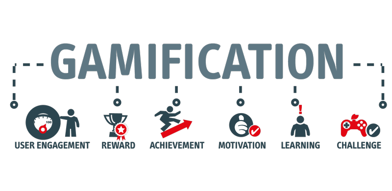 eCommerce gamification