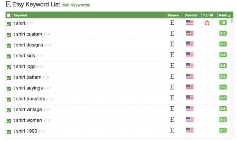 Etsy Seo Keyword List