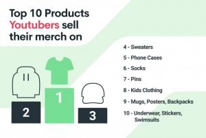 Youtuber Merch Top 10 Products