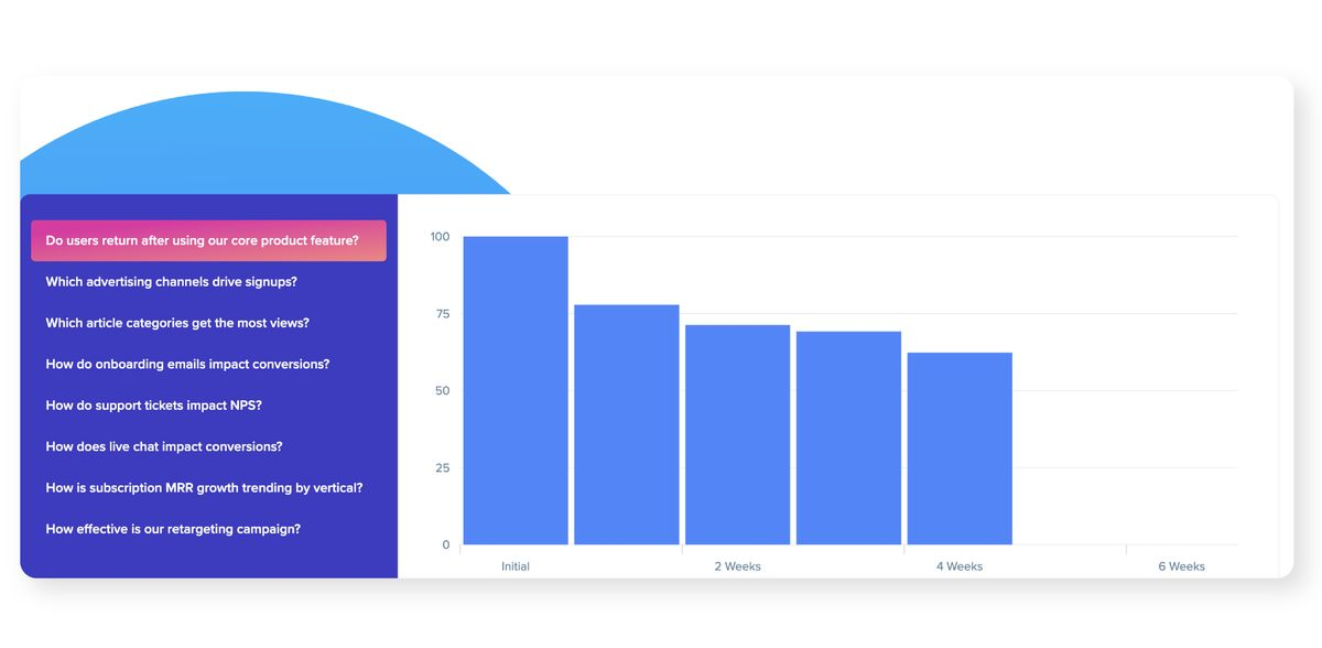 Top 10 eCommerce analytics tools to monitor your online store's success - Woopra
